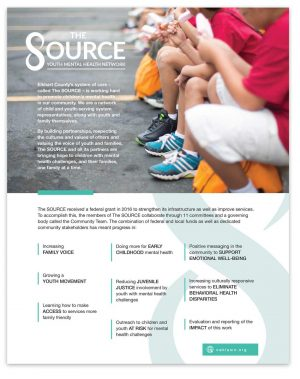 Flyer: About The Source
